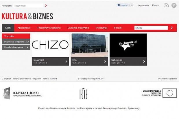 Platforma internetowa dla rozruszania Małopolski