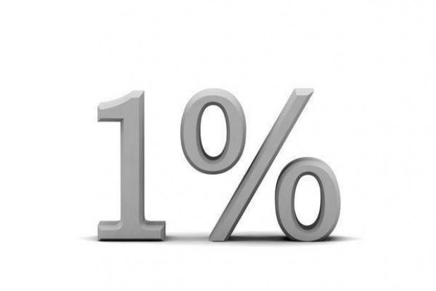 1 proc. na organizacje pożytku publicznego