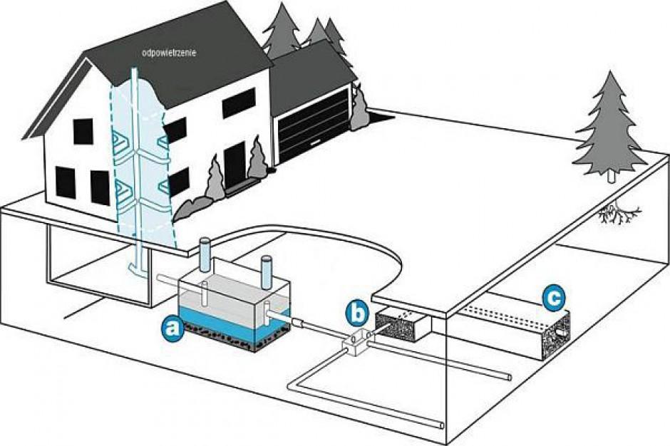 Rusza budowa przydomowych oczyszczalni