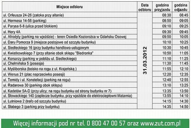 Zbiórka odpadów niebezpiecznych w Gdańsku