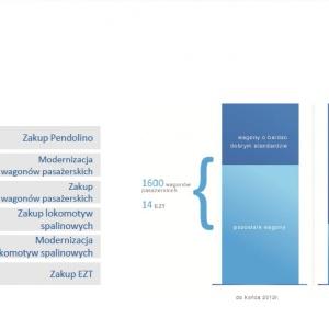 fot. Ministerstwo Transportu, Budownictwa i Gospodarki Morskiej