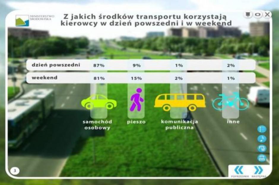 Miasta chcą inteligentnego transportu