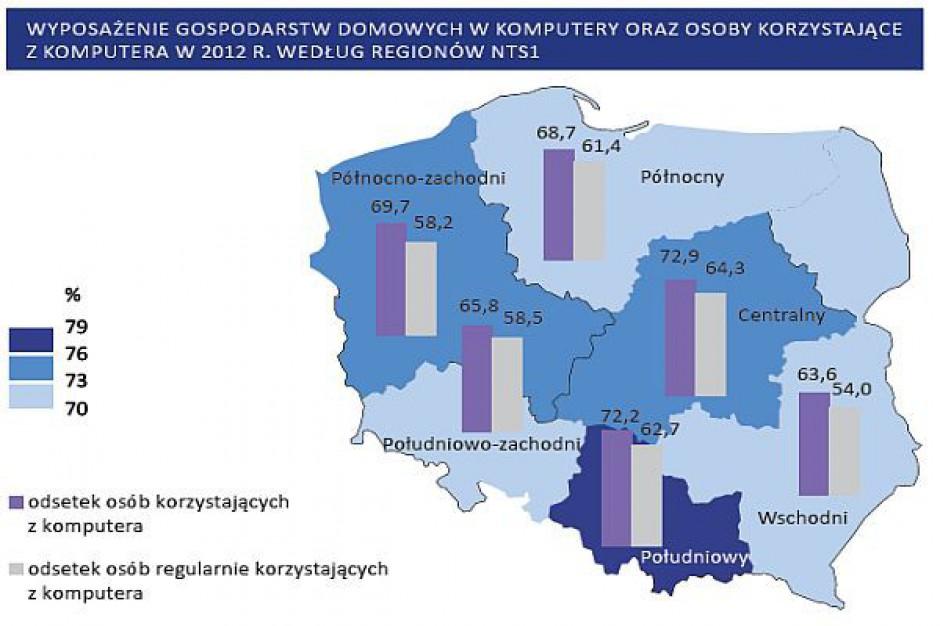 Regionalne podziały społeczeństwa informacyjnego