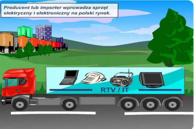 ElektroEko zbiera sprzęt w 42 gminach