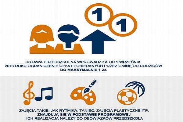 Fot. www.men.gov.pl