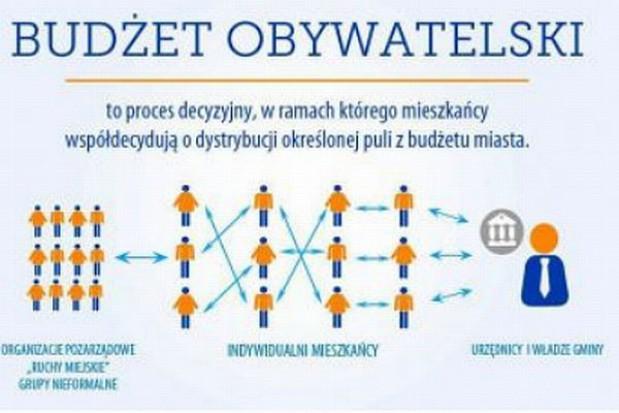 Budżet obywatelski w Tarnobrzegu