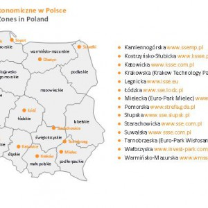 SSE w Polsce