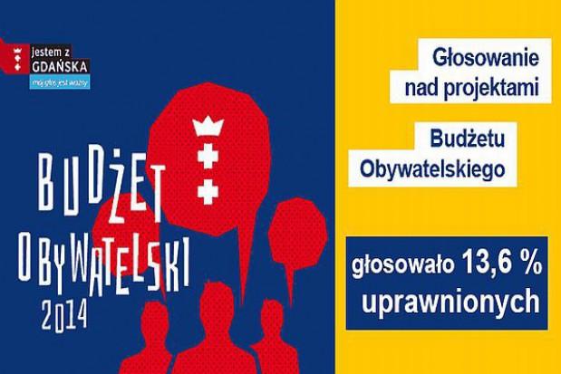 Zakończyło się głosowanie w ramach budżetu obywatelskiego w Gdańsku