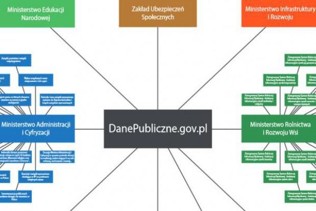 MAC: nowy sposób udostępniania informacji publicznych