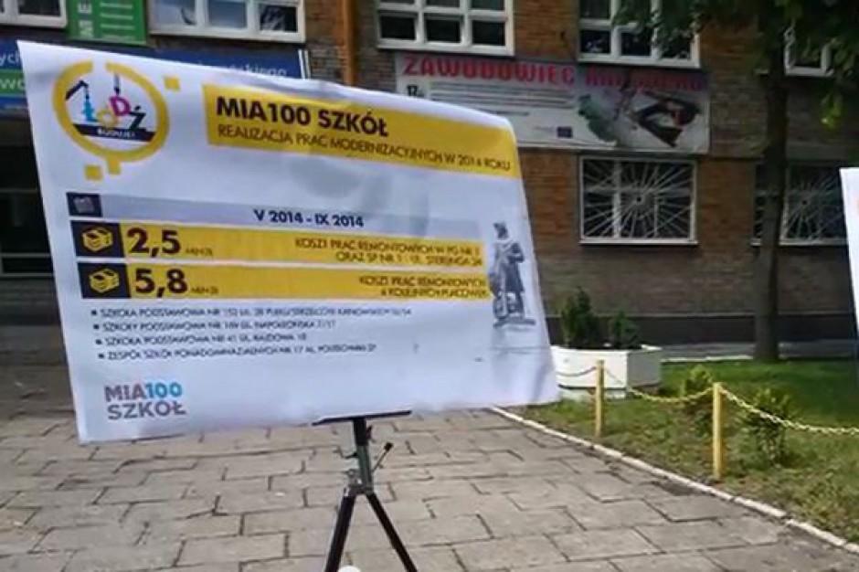 Łódzkie szkoły zaoszczędzą na ogrzewaniu