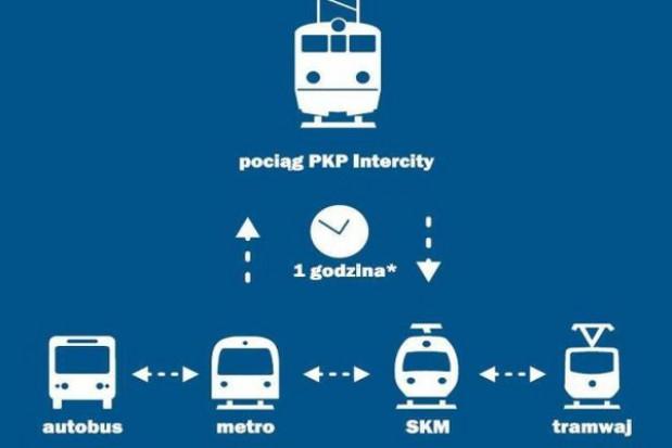 Warszawa: do końca listopada ZTM honoruje bilety PKP Intercity