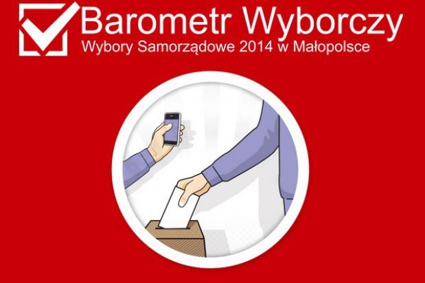 Klikasz i wiesz na kogo zagłosować w wyborach