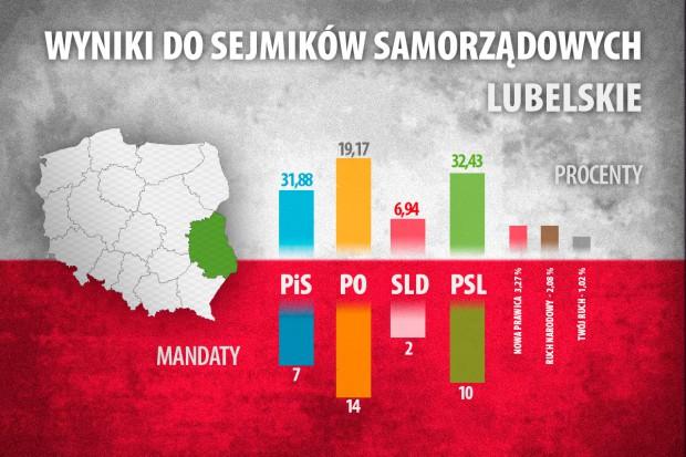 infografika_wybory_2014_lubelskie.jpg