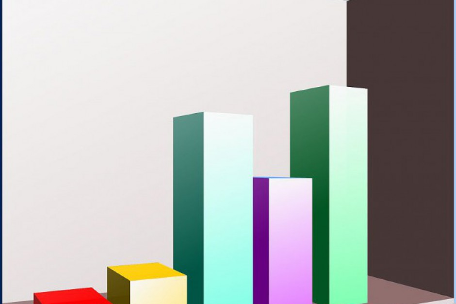 Małopolska wśród trzech województw z jednocyfrowym bezrobociem