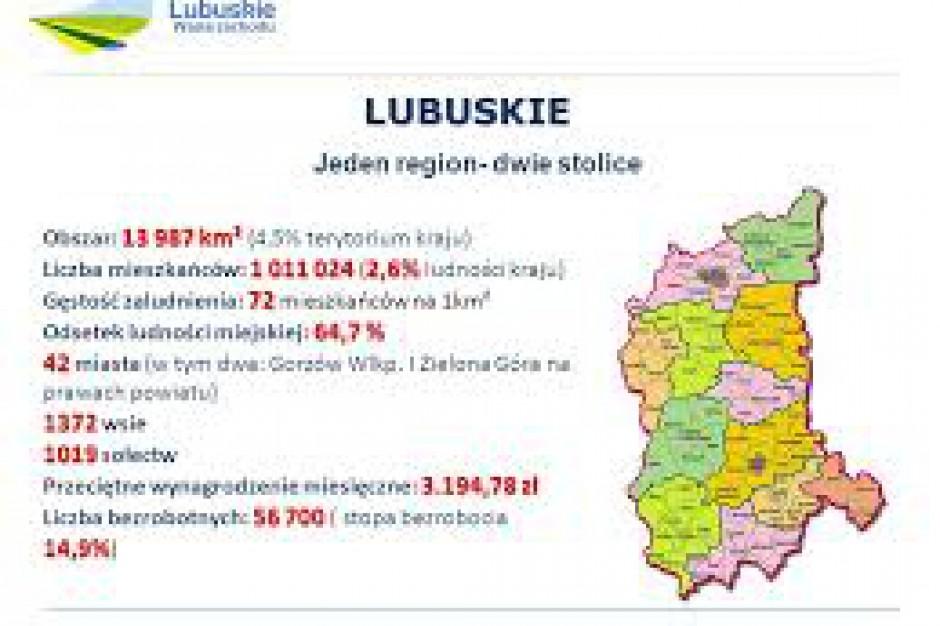 Gorzów Wielkopolski pominięty w szkolnym podręczniku