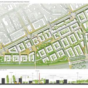Zagospodarowanie cześci Targówka Fabrycznego -koncepcja autorstwa Brzozowski Grabowiecki Architekci, Dawos