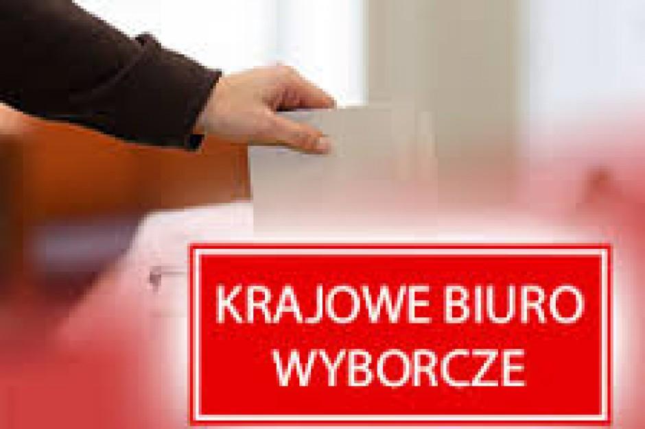 Fundacja im. Stefana Batorego: PKW i KBW potrzebują gruntownych zmian