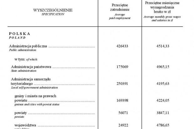 zatrudnienie_i_wynagrodzenia_w_2014-page-054.jpg