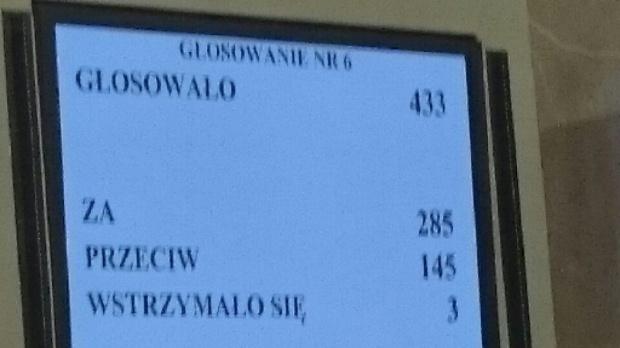 Zdjęcie tablicy z wynikami głosowań przysłane Portalowi Samorządowemu przez posła Tadeusza Arkita.