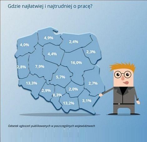 Ogłoszenia w poszczególnych województwach