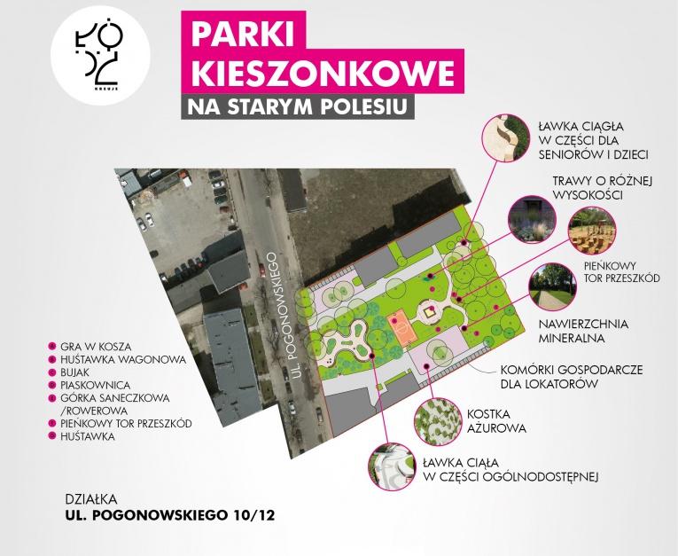 Pierwszy park kieszonkowy powstanie na Starym Polesiu (fot.uml.lodz.pl)