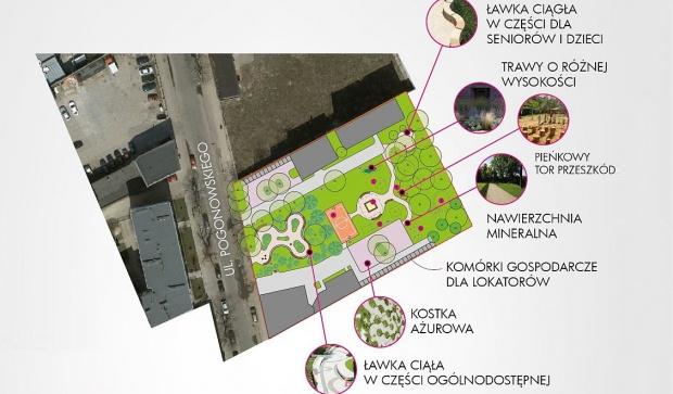 Łódź buduje parki kieszonkowe