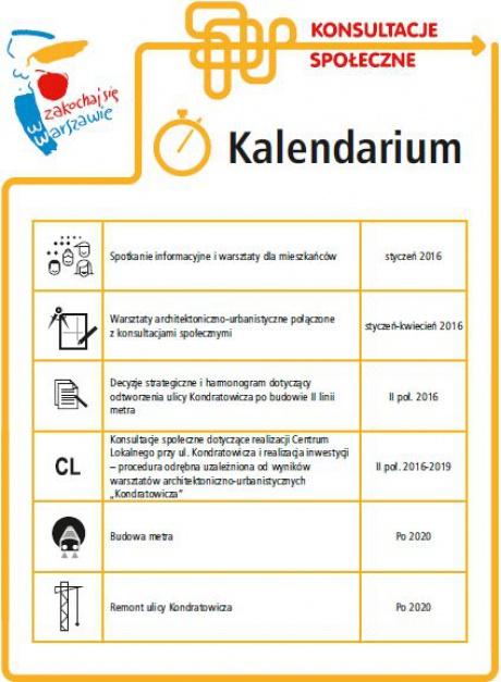 Kalendarium zmian na ul. Kondratowicza (fot. UM Warszawa)
