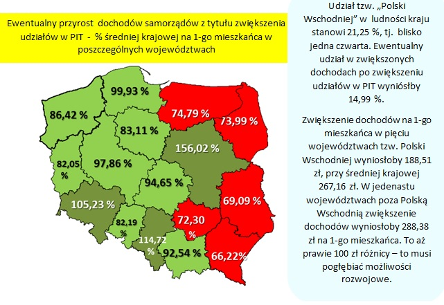 Ewentualny przyrost dochodów samorządów z tytułu zwiększenia udziałów w PIT (źródło:mat.pras.)