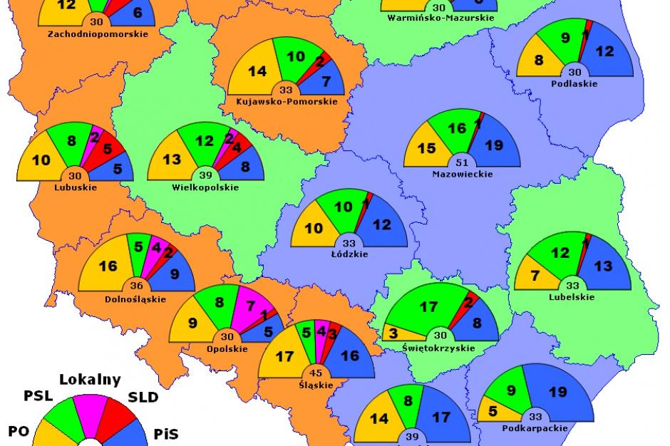 Bezpośrednie wybory w powiatach i regionach: Co o pomyśle prezydenckiego ministra myślą starostowie i marszałkowie?