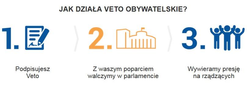fot.vetoobywatelskie.pl