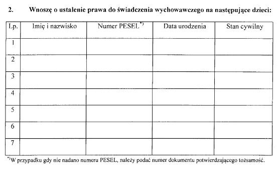 Źródło: legislacja.gov.pl
