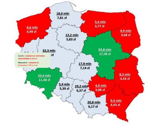 Skutki zwiększenia udziału w CIT o 1 proc. W liczniku wzrost dochodów województwa, mianownik - wzrost na 1 mieszkańca.
