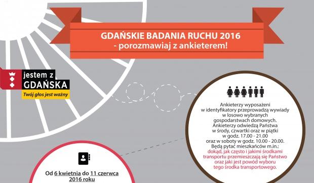 Gdańsk rozpoczyna badanie ruchu 2016. Do wygrania rower elektryczny!