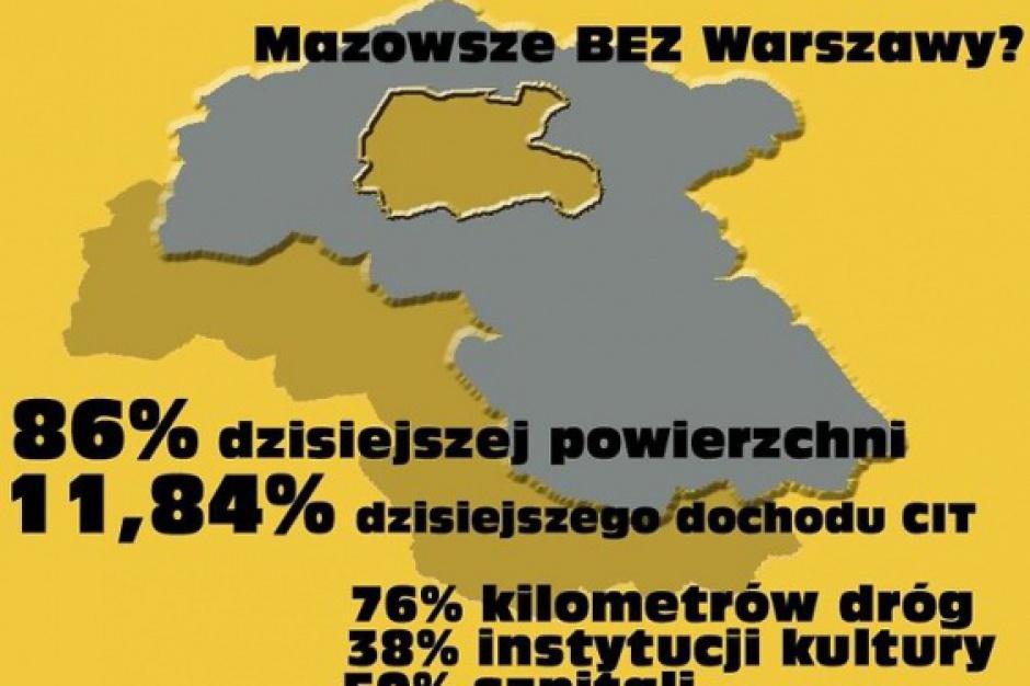 Podział statystyczny woj. mazowieckiego ma być korzystniejszy od administracyjnego