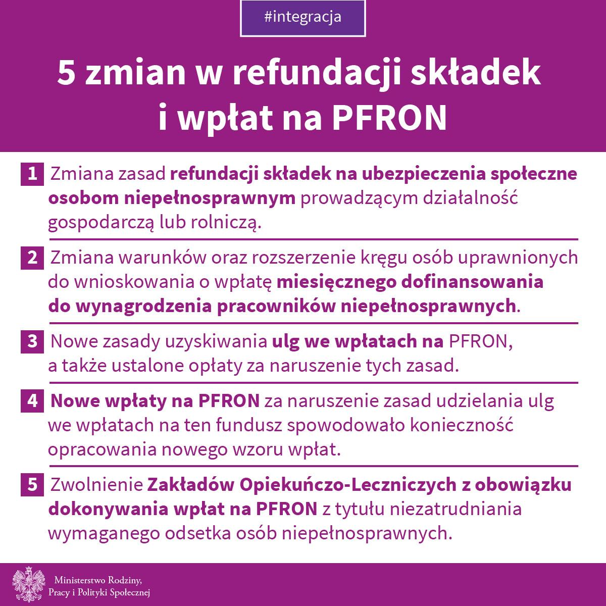 5 zmian w refundacjach na PFRON (grafika: MRPiPS)