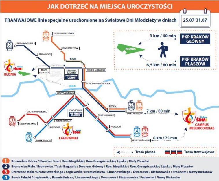 Mapa linii tramwajowych, którymi będą mogli się poruszać w Krakowie zmierzający na ŚDM.Źródło: PKP Intercity