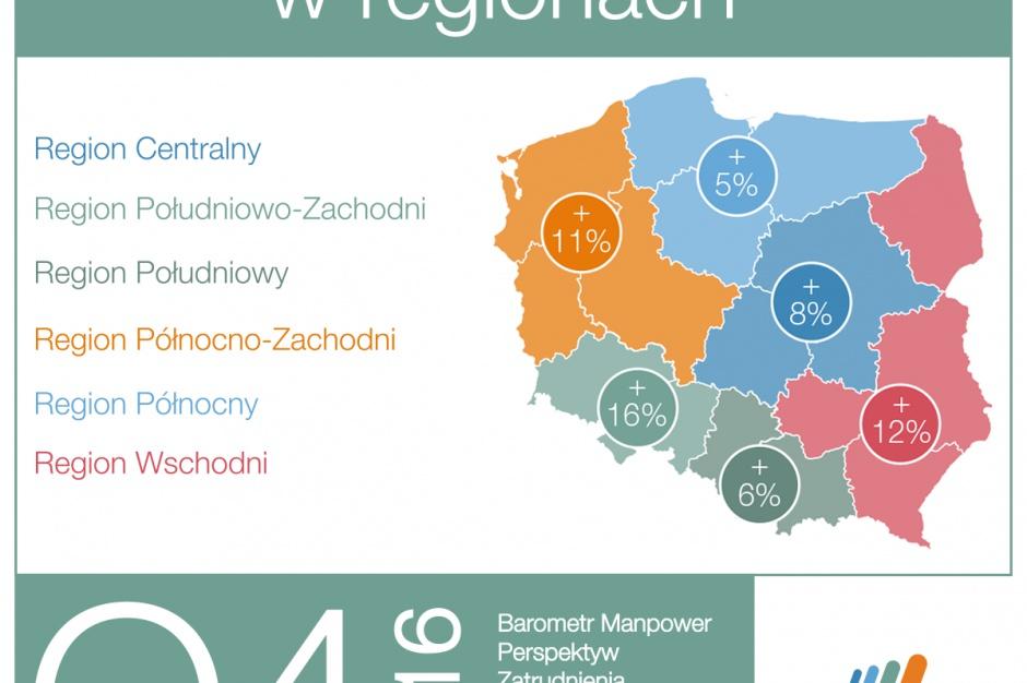 Zatrudnienie w regionach: Gdzie zatrudnienie wzrośnie najbardziej?