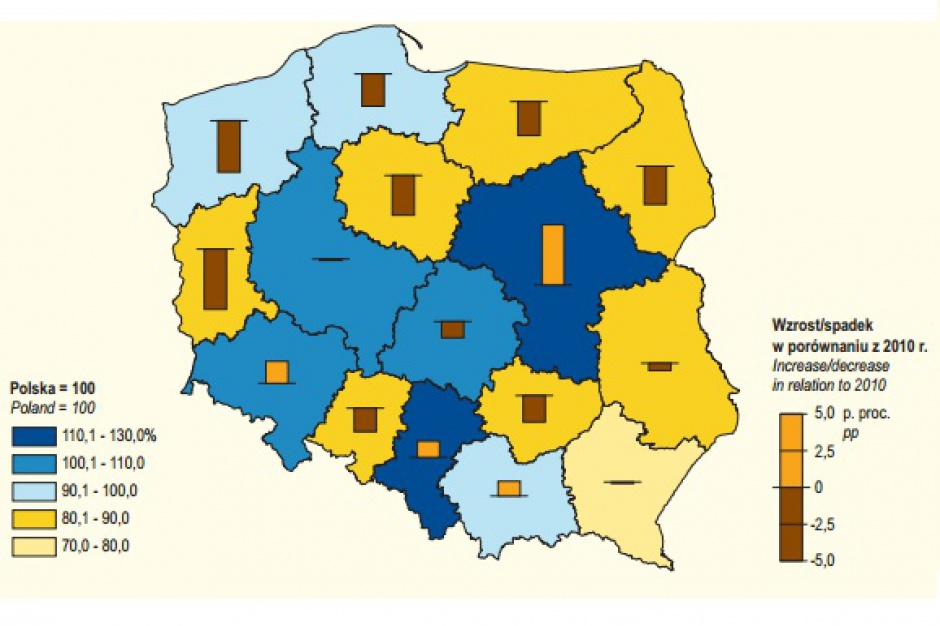 PKB na mieszkańca w województwach: Które regiony zyskują, a które tracą na znaczeniu?