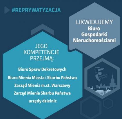 W miejsce Biura Gospodarowania Nieruchomościami powstało Biuro Spraw Dekretowych(fot.um.warszawa.pl)
