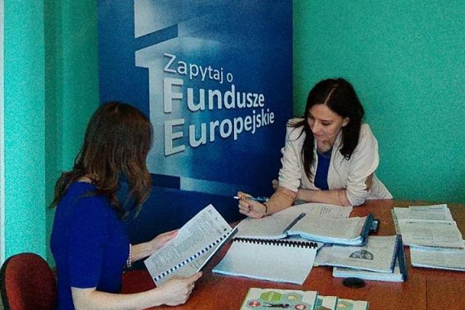 Nabór wniosków, fundusze unijne: e-usługi, efektywność energetyczna, infrastruktura zdrowotna i profilaktyka