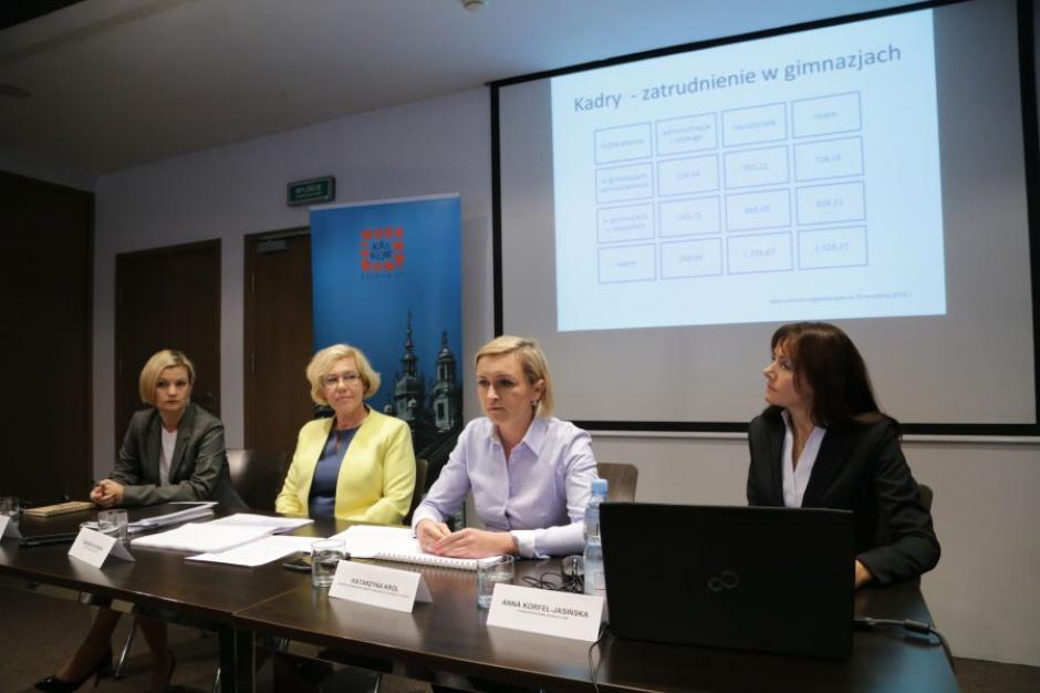 Reforma oświaty i likwidacja gimnazjów: miasta przygotowują się do zmian