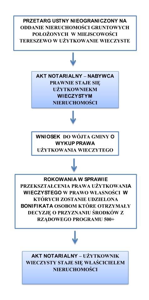 źródło:.kurzetnik.pl