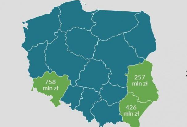 Bank Gospodarstwa Krajowego: 1,5 mld zł dla firm z Dolnego Śląska, Lubelszczyzny i Podkarpacia