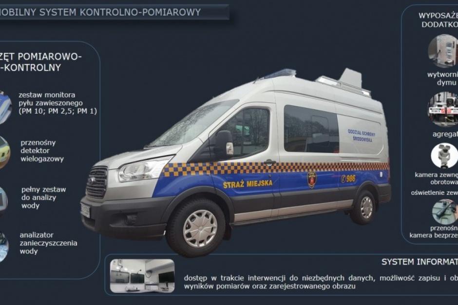 Warszawa: Mobilne laboratoria pomogą w walce o czystsze powietrze