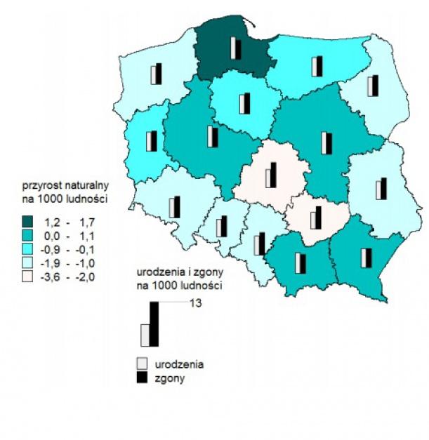Ruch naturalny ludności w pierwszym półroczu 2016 r. (grafika: GUS)