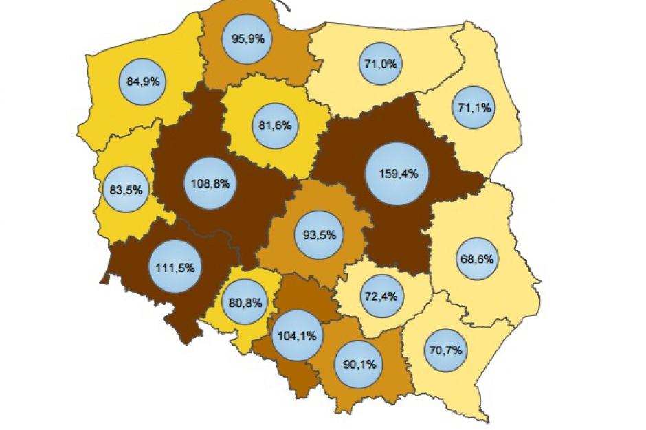 PKB na mieszkańca w województwach. Mazowsze przoduje, kto najbardziej w tyle?