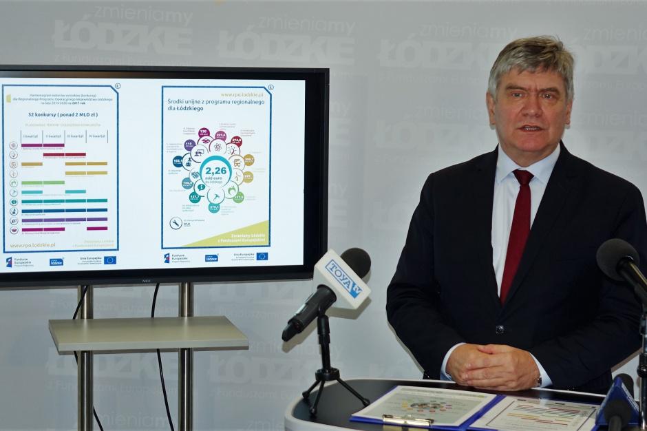 Łódzkie, RPO 2014-2020: W tym roku region rozdysponuje blisko 2,2 mld zł