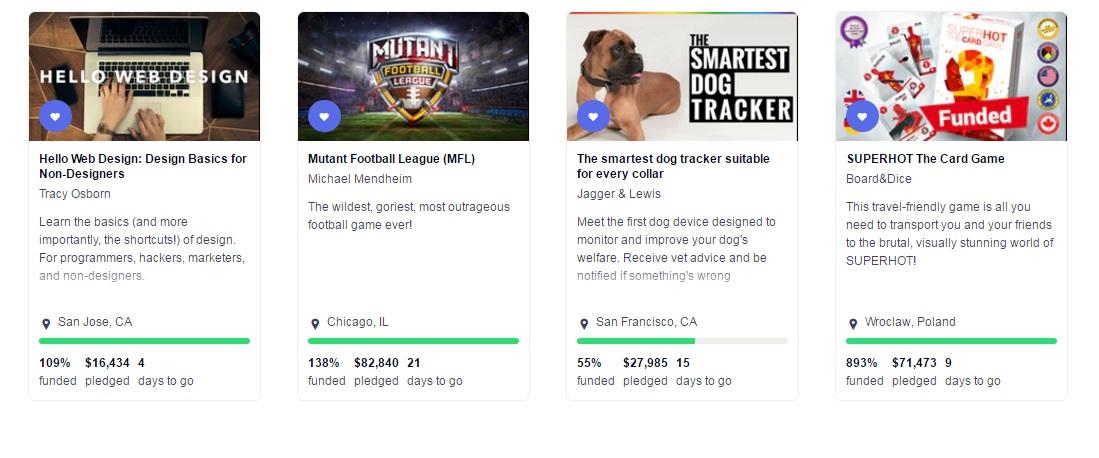 Najpopularniejszym serwisem crowdfundingowym jest Kickstarter. W projekty na amerykańskim serwisie zaangażowało się już 10 mln osób. (fot. Kickstarter)