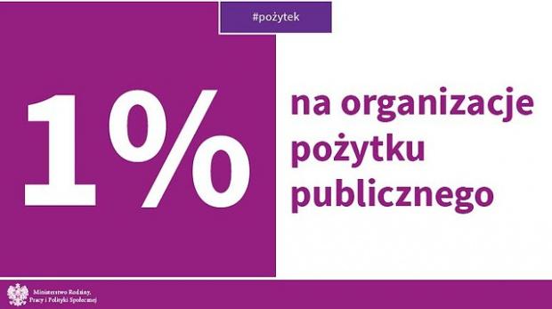 Ile pieniędzy z 1 procenta trafia do organizacji pożytku publicznego?
