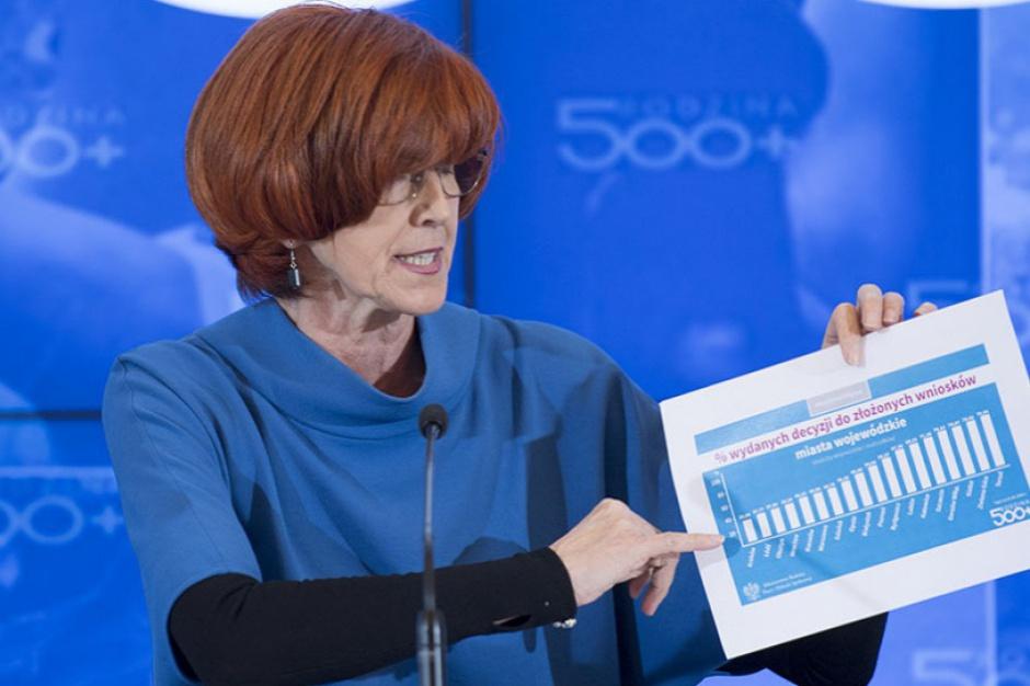 Elżbieta Rafalska: Dzięki 500 plus do polskich rodzin trafiło 19 mld złotych